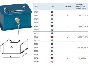 caja de caudales joma nº3